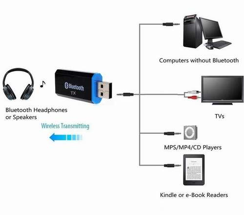 Wireless Audio Bluetooth Transmitter Music Adapter for TV Bluetooth 5.0 + EDR TX на наушники