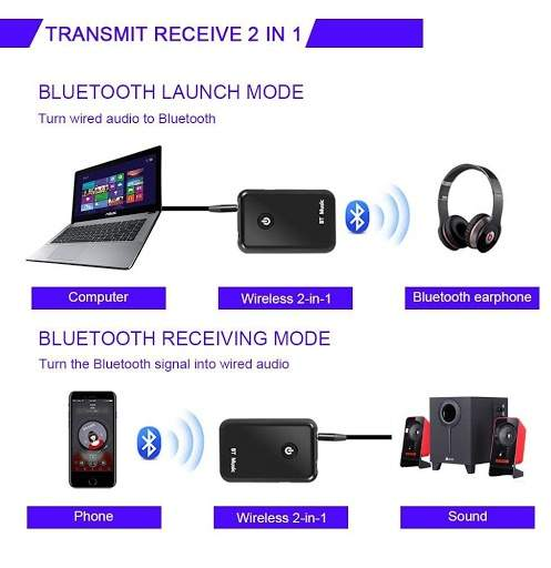 Wireless Audio Bluetooth Transmitter Music Adapter for TV Bluetooth RX-TX YPF-03